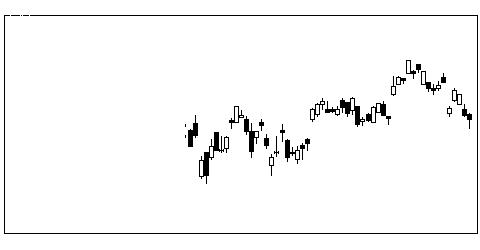 1305大和東証指数の株価チャート