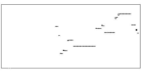1480野村企業価値のチャート