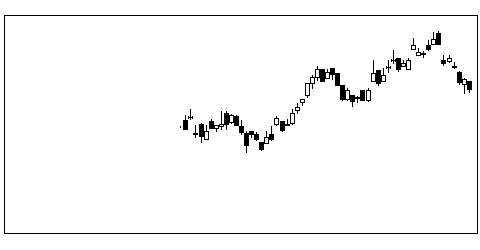 5970ジーテクトの株式チャート
