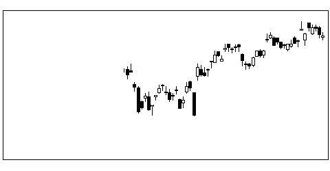 6432竹内製作所の株価チャート