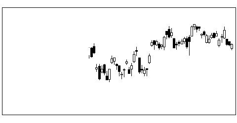 6481THKの株式チャート