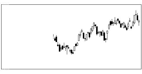 6849日本光電の株価チャート