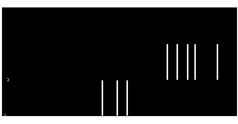 8918ランドの株式チャート