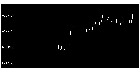 8952ジャパンREの株式チャート