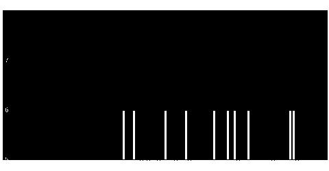 9318アジア開発の株式チャート