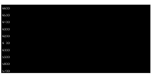 9407RKBHDの株価チャート