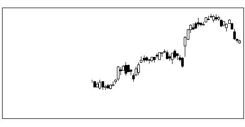 9543静ガスの株価チャート