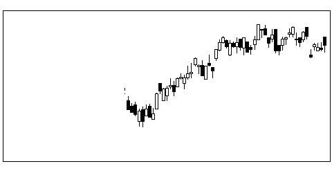 9746TKCの株式チャート